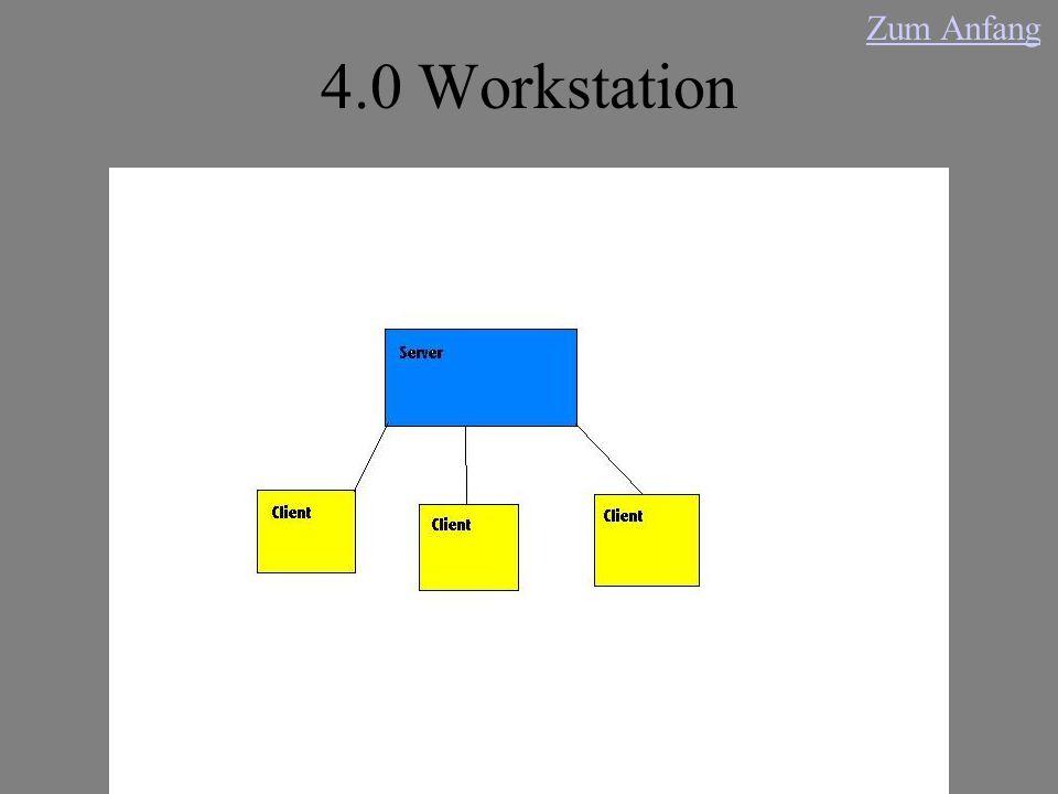 4.0 Workstation Zum Anfang