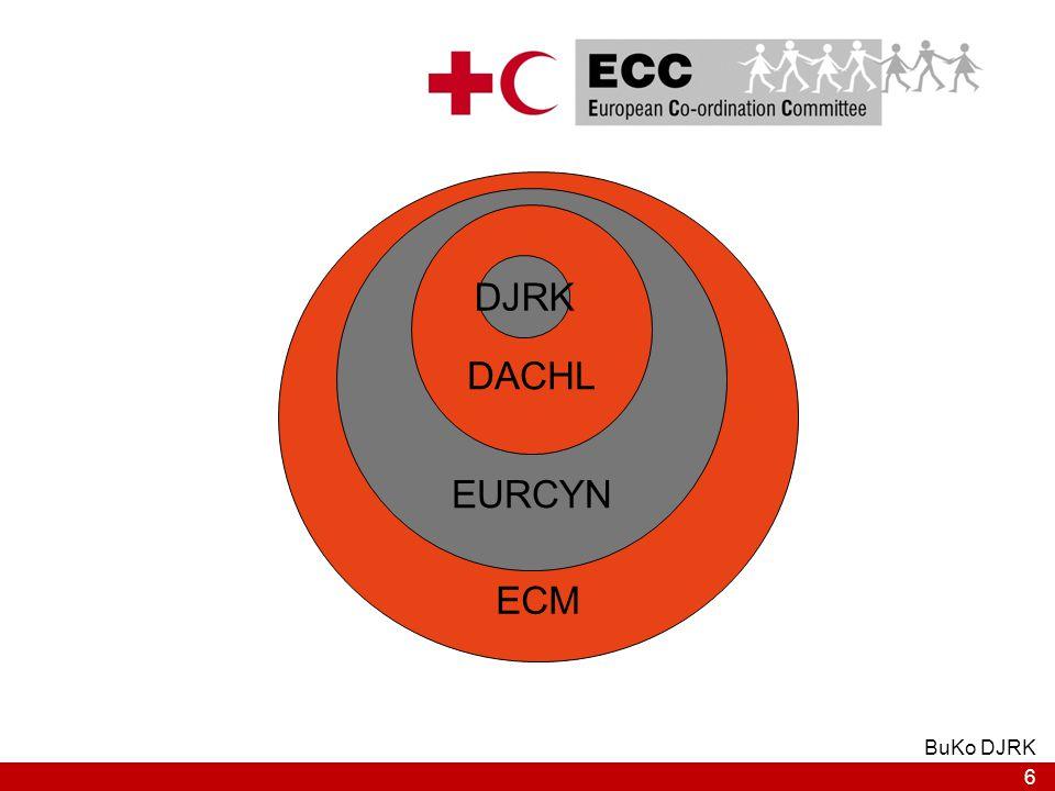 7 BuKo DJRK Was ist das ECM.