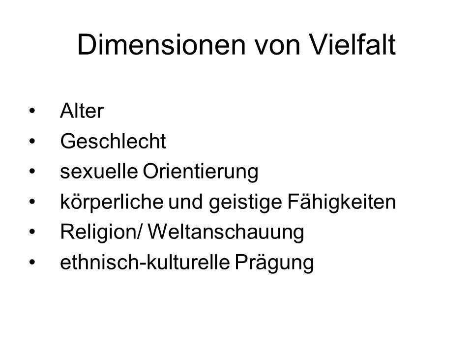 Dimensionen von Vielfalt Alter Geschlecht sexuelle Orientierung körperliche und geistige Fähigkeiten Religion/ Weltanschauung ethnisch-kulturelle Präg