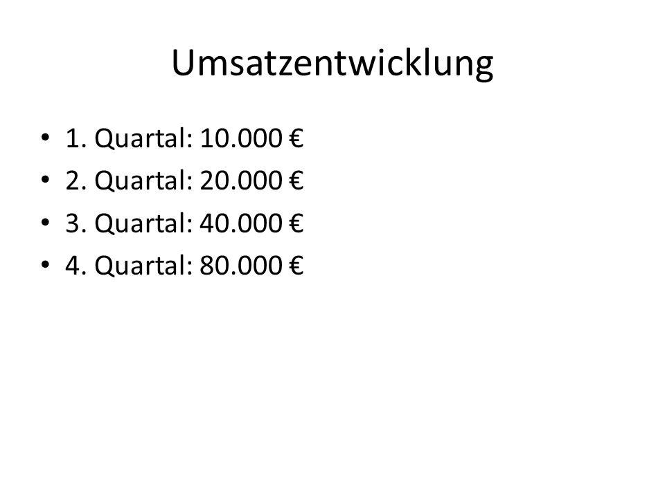 Umsatzentwicklung 1.Quartal: 10.000 € 2. Quartal: 20.000 € 3.