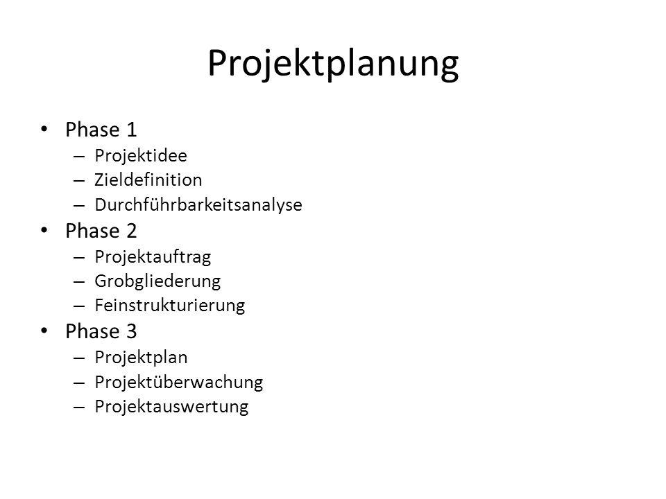 Projektplanung Phase 1 – Projektidee – Zieldefinition – Durchführbarkeitsanalyse Phase 2 – Projektauftrag – Grobgliederung – Feinstrukturierung Phase 3 – Projektplan – Projektüberwachung – Projektauswertung