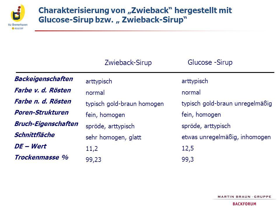 """Charakterisierung von """"Zwieback"""" hergestellt mit Glucose-Sirup bzw. """" Zwieback-Sirup"""" Backeigenschaften Farbe v. d. Rösten Farbe n. d. Rösten Poren-St"""