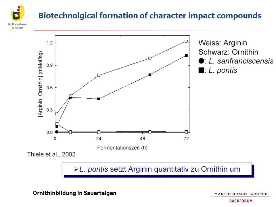 Abb.: Grundreaktion aller Fermentationen Mikrobieller Stoffwechsel als Grundlage von Fermentationen Allen Fermentationen gemeinsam ist die Grundreaktion: Substrat (S)StoffwechselStoffwechselprodukte (X) + Mikroorganismus (A)(Zellzuwachs)+ vermehrte Mikroorganismus (A) Stoffbilanz: S=X+∆ A (X dominiert bei katabolischen Reaktionen X : z.