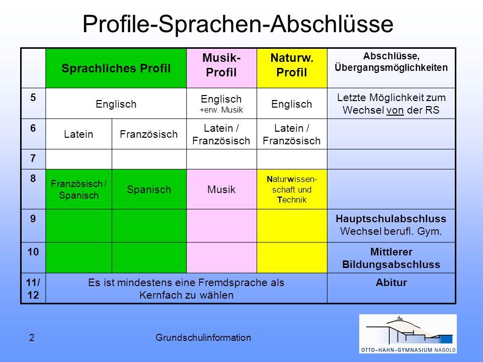 2Grundschulinformation Profile-Sprachen-Abschlüsse Sprachliches Profil Musik- Profil Naturw. Profil Abschlüsse, Übergangsmöglichkeiten 5 Englisch +erw