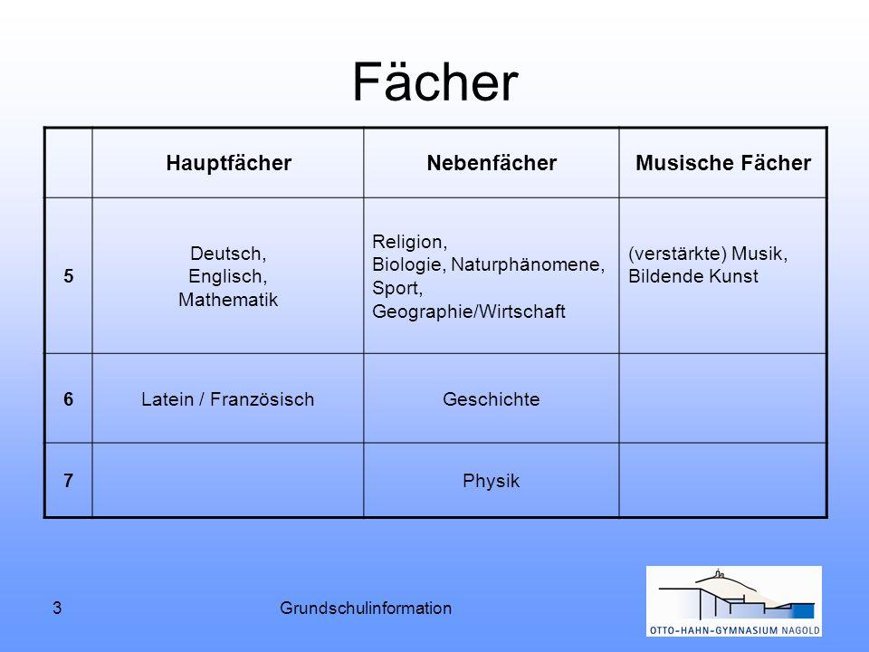 3Grundschulinformation Fächer HauptfächerNebenfächerMusische Fächer 5 Deutsch, Englisch, Mathematik Religion, Biologie, Naturphänomene, Sport, Geograp