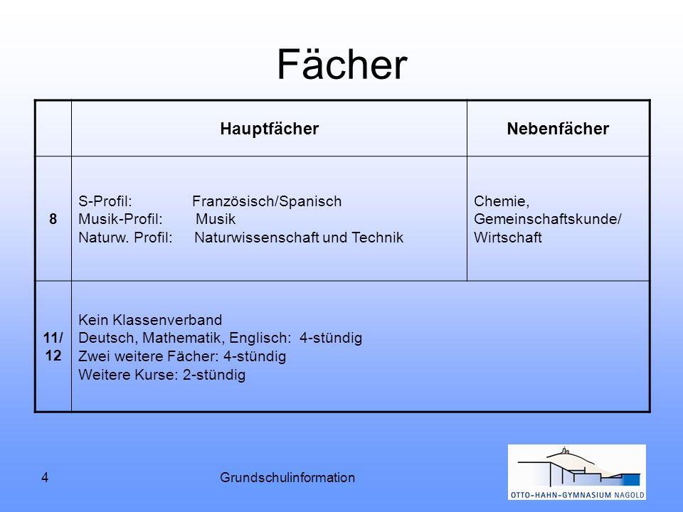 4Grundschulinformation Fächer HauptfächerNebenfächer 8 S-Profil: Französisch/Spanisch Musik-Profil: Musik Naturw. Profil: Naturwissenschaft und Techni