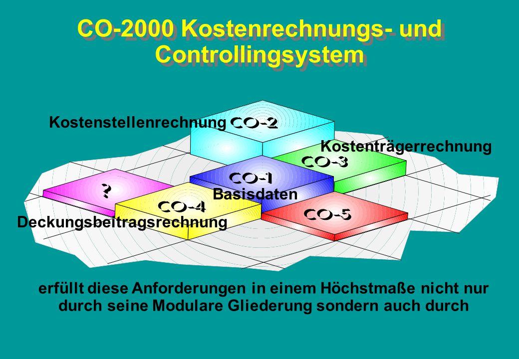 High-Lights von CO-2000 > > hohe Flexibilität durch bedarfsorientierte Funktions- steuerung > > stufenweiser Ausbau > > anpassungsfähig durch offene Schnittstellen > > Berichtswesen mit Berechnungsformeln > > Einfache Handhabung > > betriebswirtschaftlich offenes System dadurch freie Wahl des Kostenrechnungsverfahrens wie z.B.:......