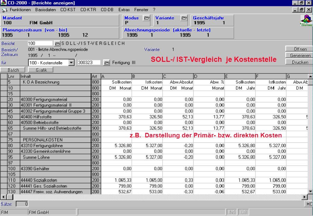 SOLL-/ IST-Vergleich je Kostenstelle z.B. Darstellung der Primär- bzw. direkten Kosten