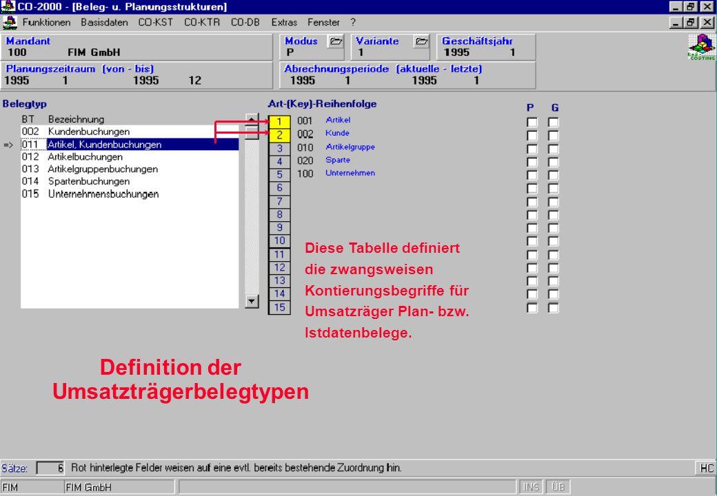 Definition der Umsatzträgerbelegtypen Diese Tabelle definiert die zwangsweisen Kontierungsbegriffe für Umsatzräger Plan- bzw. Istdatenbelege.