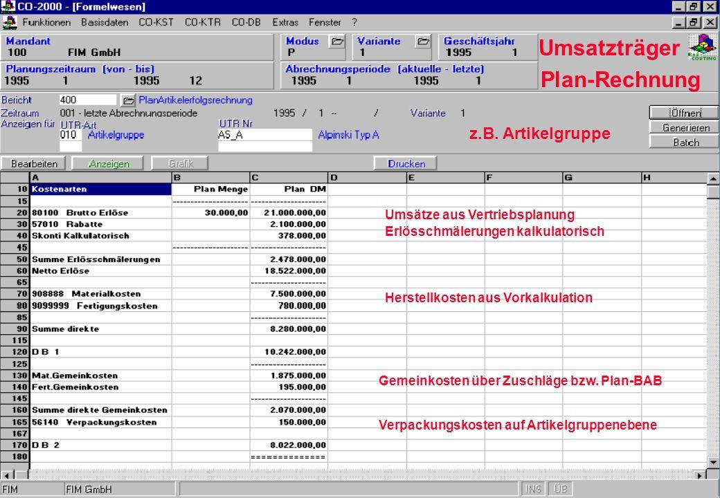 Umsatzträger Plan-Rechnung z.B. Artikelgruppe Umsätze aus Vertriebsplanung Erlösschmälerungen kalkulatorisch Herstellkosten aus Vorkalkulation Gemeink