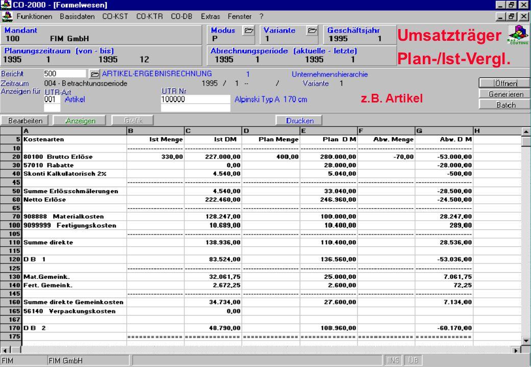 Umsatzträger Plan-/Ist-Vergl. z.B. Artikel