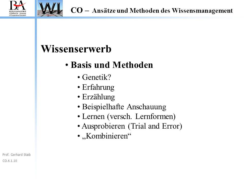 Prof. Gerhard Staib CO.6.1.10 CO – Ansätze und Methoden des Wissensmanagement Wissenserwerb Basis und Methoden Genetik? Erfahrung Erzählung Beispielha