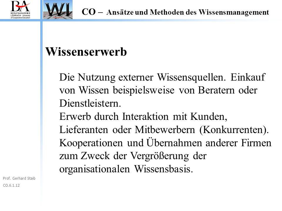 Prof. Gerhard Staib CO.6.1.12 CO – Ansätze und Methoden des Wissensmanagement Wissenserwerb Die Nutzung externer Wissensquellen. Einkauf von Wissen be