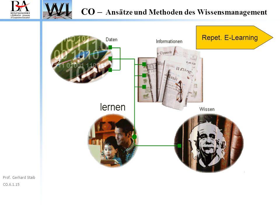Prof. Gerhard Staib CO.6.1.15 CO – Ansätze und Methoden des Wissensmanagement Repet. E-Learning