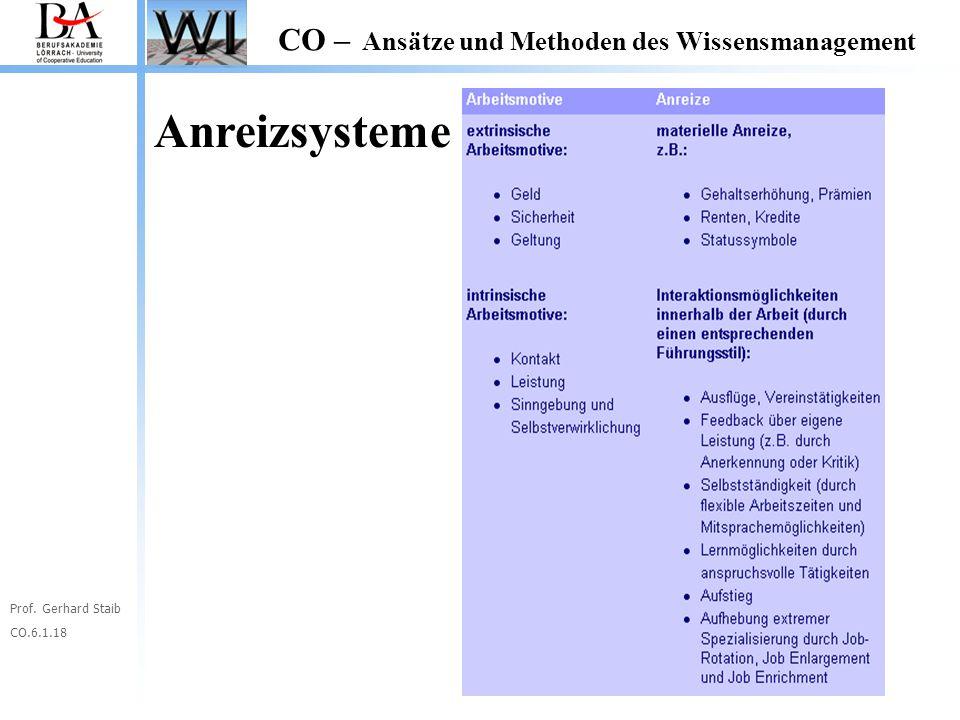 Prof. Gerhard Staib CO.6.1.18 CO – Ansätze und Methoden des Wissensmanagement Anreizsysteme