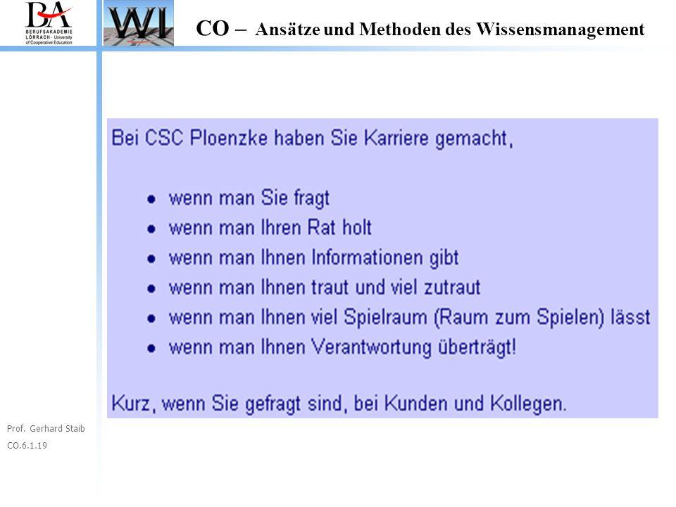 Prof. Gerhard Staib CO.6.1.19 CO – Ansätze und Methoden des Wissensmanagement