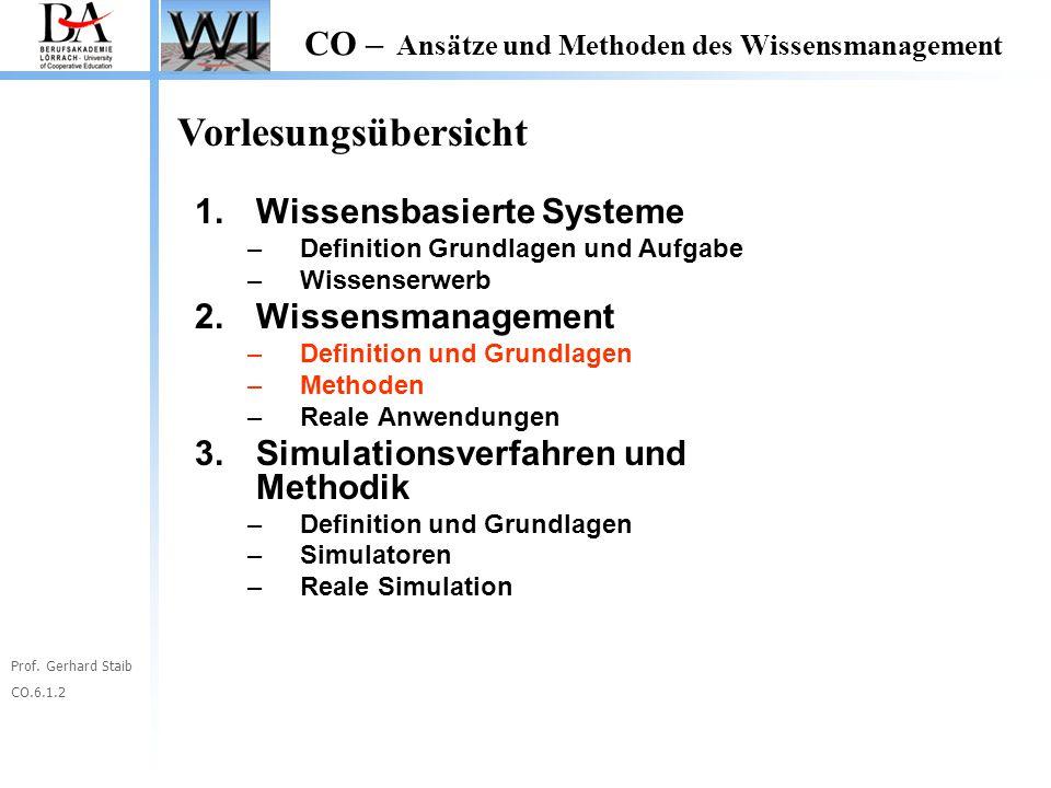 Prof. Gerhard Staib CO.6.1.2 CO – Ansätze und Methoden des Wissensmanagement 1.Wissensbasierte Systeme –Definition Grundlagen und Aufgabe –Wissenserwe