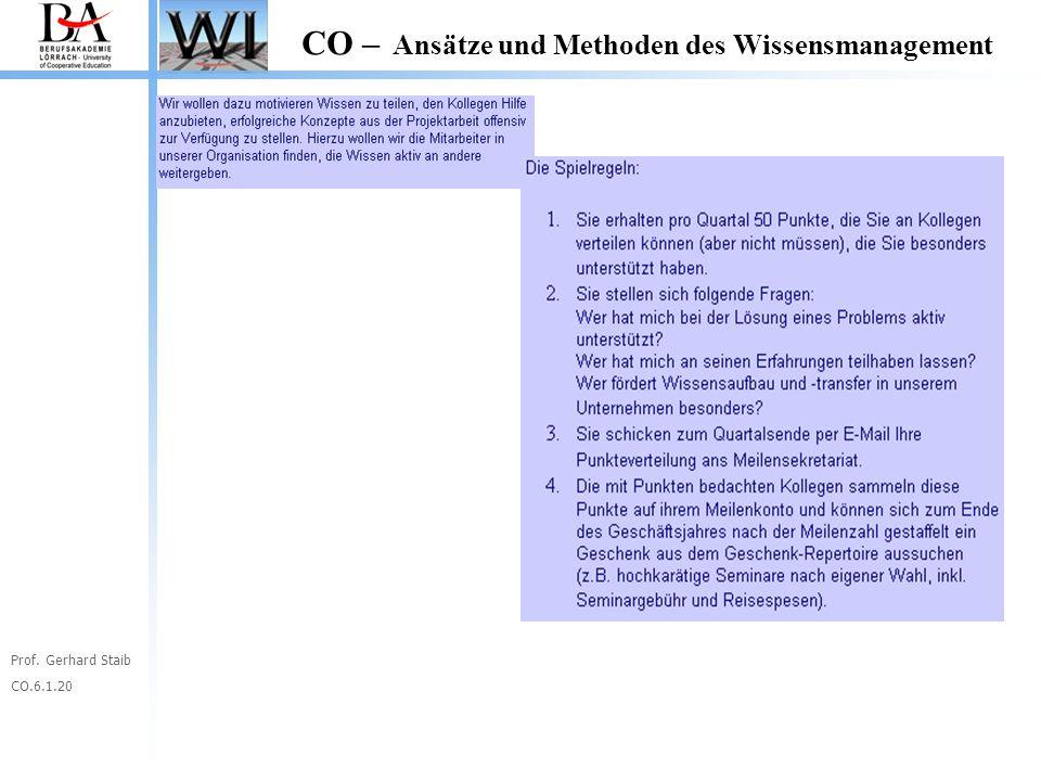 Prof. Gerhard Staib CO.6.1.20 CO – Ansätze und Methoden des Wissensmanagement