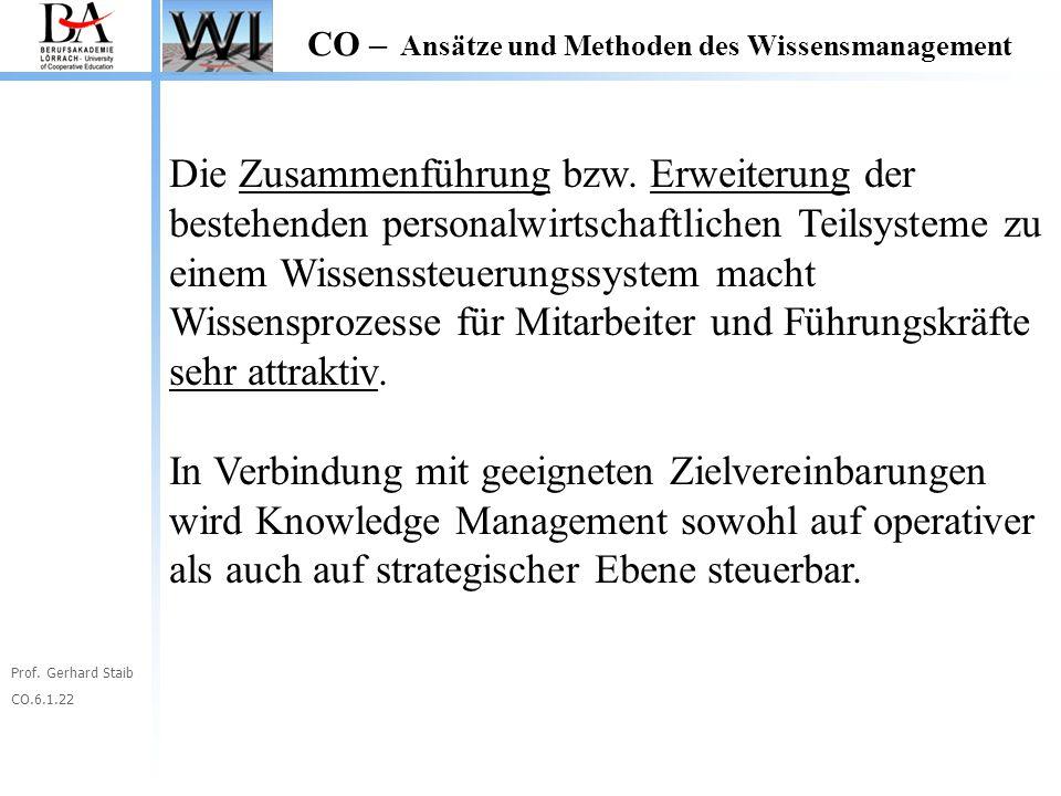 Prof. Gerhard Staib CO.6.1.22 CO – Ansätze und Methoden des Wissensmanagement Die Zusammenführung bzw. Erweiterung der bestehenden personalwirtschaftl