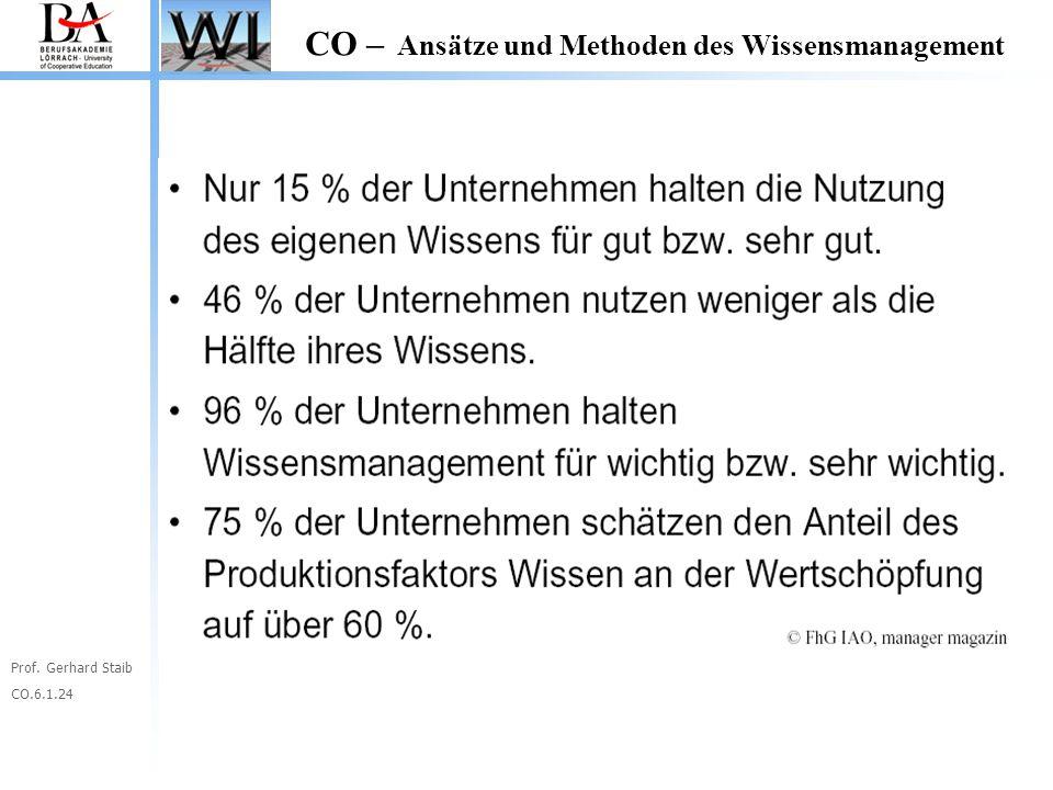 Prof. Gerhard Staib CO.6.1.24 CO – Ansätze und Methoden des Wissensmanagement