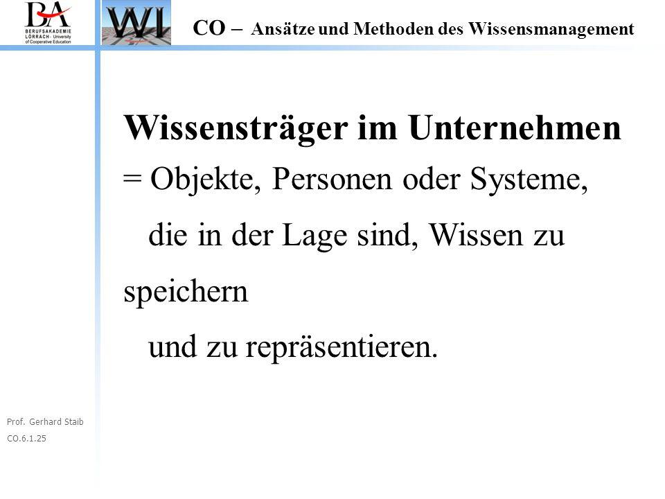 Prof. Gerhard Staib CO.6.1.25 CO – Ansätze und Methoden des Wissensmanagement Wissensträger im Unternehmen = Objekte, Personen oder Systeme, die in de