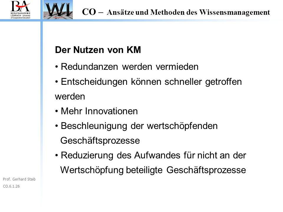 Prof. Gerhard Staib CO.6.1.26 CO – Ansätze und Methoden des Wissensmanagement Der Nutzen von KM Redundanzen werden vermieden Entscheidungen können sch