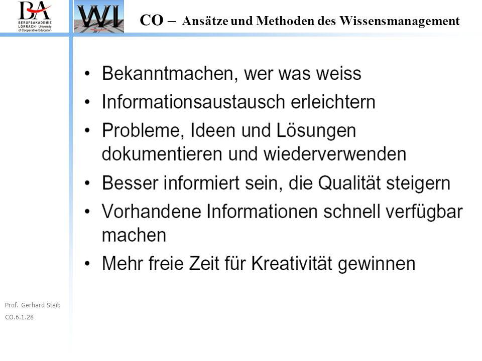 Prof. Gerhard Staib CO.6.1.28 CO – Ansätze und Methoden des Wissensmanagement