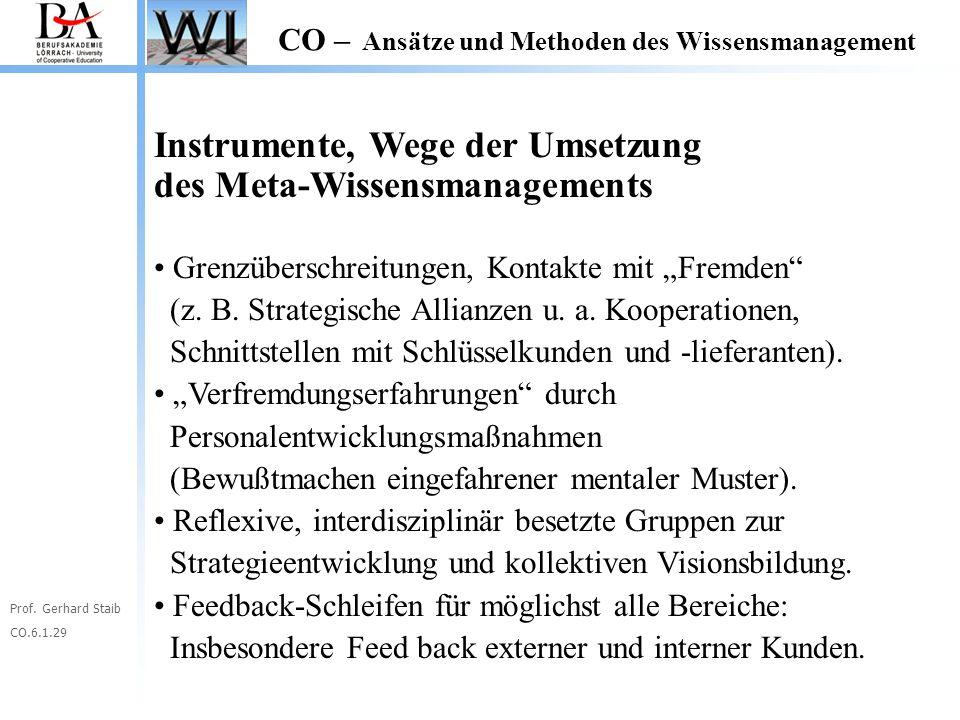 Prof. Gerhard Staib CO.6.1.29 CO – Ansätze und Methoden des Wissensmanagement Instrumente, Wege der Umsetzung des Meta-Wissensmanagements Grenzübersch