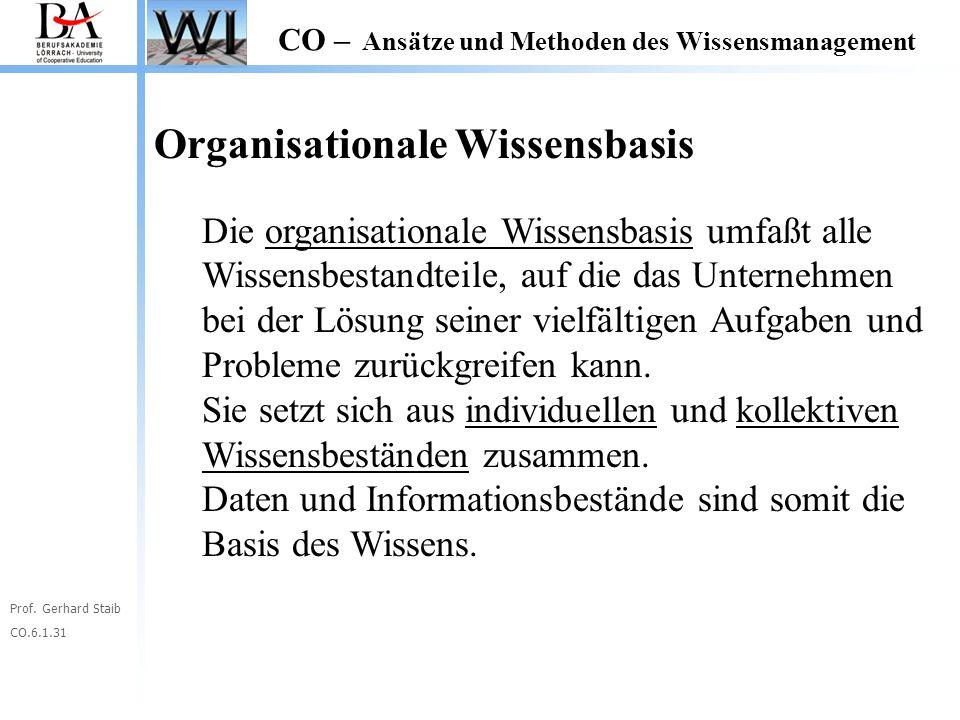 Prof. Gerhard Staib CO.6.1.31 CO – Ansätze und Methoden des Wissensmanagement Organisationale Wissensbasis Die organisationale Wissensbasis umfaßt all