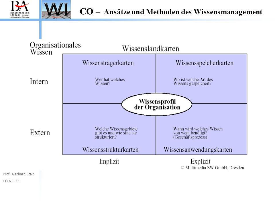 Prof. Gerhard Staib CO.6.1.32 CO – Ansätze und Methoden des Wissensmanagement