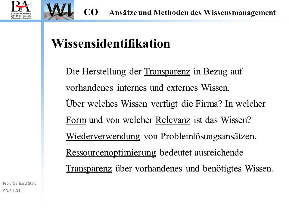 Prof. Gerhard Staib CO.6.1.34 CO – Ansätze und Methoden des Wissensmanagement Wissensidentifikation Die Herstellung der Transparenz in Bezug auf vorha