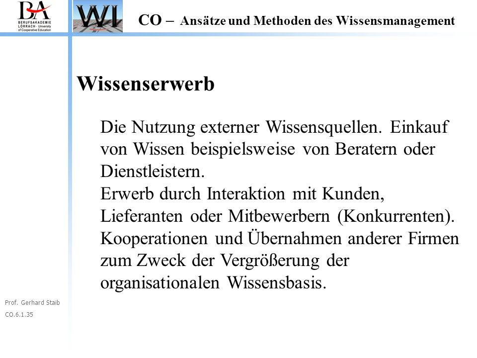 Prof. Gerhard Staib CO.6.1.35 CO – Ansätze und Methoden des Wissensmanagement Wissenserwerb Die Nutzung externer Wissensquellen. Einkauf von Wissen be