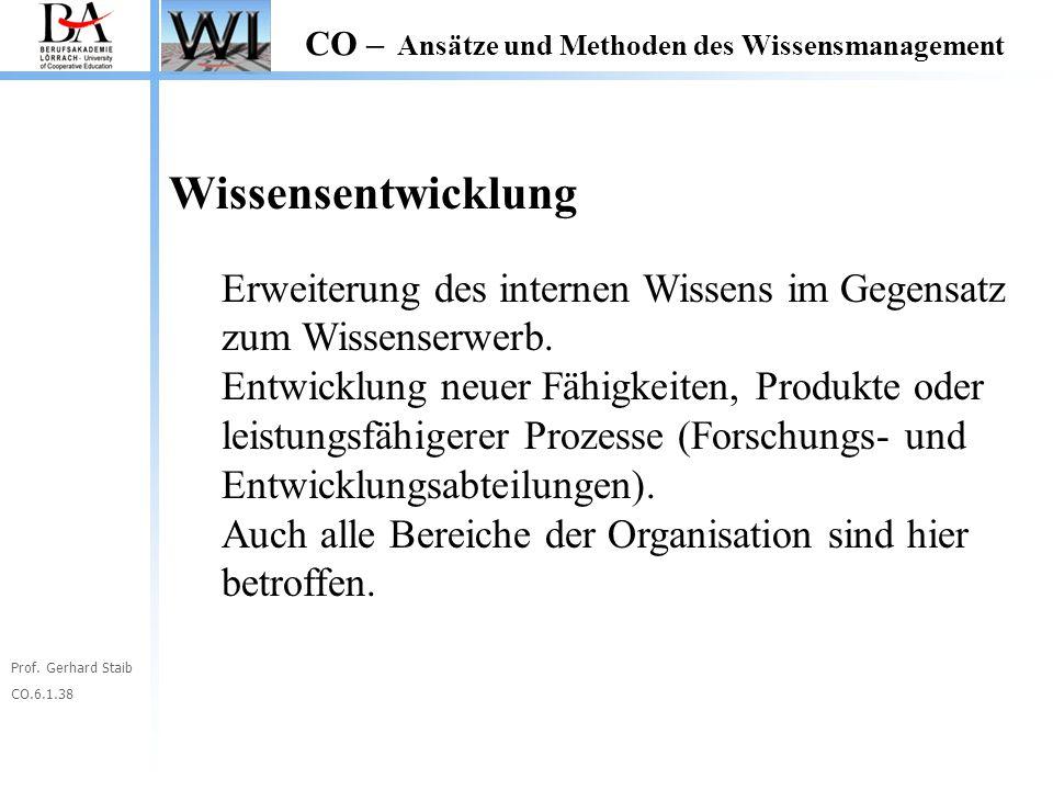 Prof. Gerhard Staib CO.6.1.38 CO – Ansätze und Methoden des Wissensmanagement Wissensentwicklung Erweiterung des internen Wissens im Gegensatz zum Wis