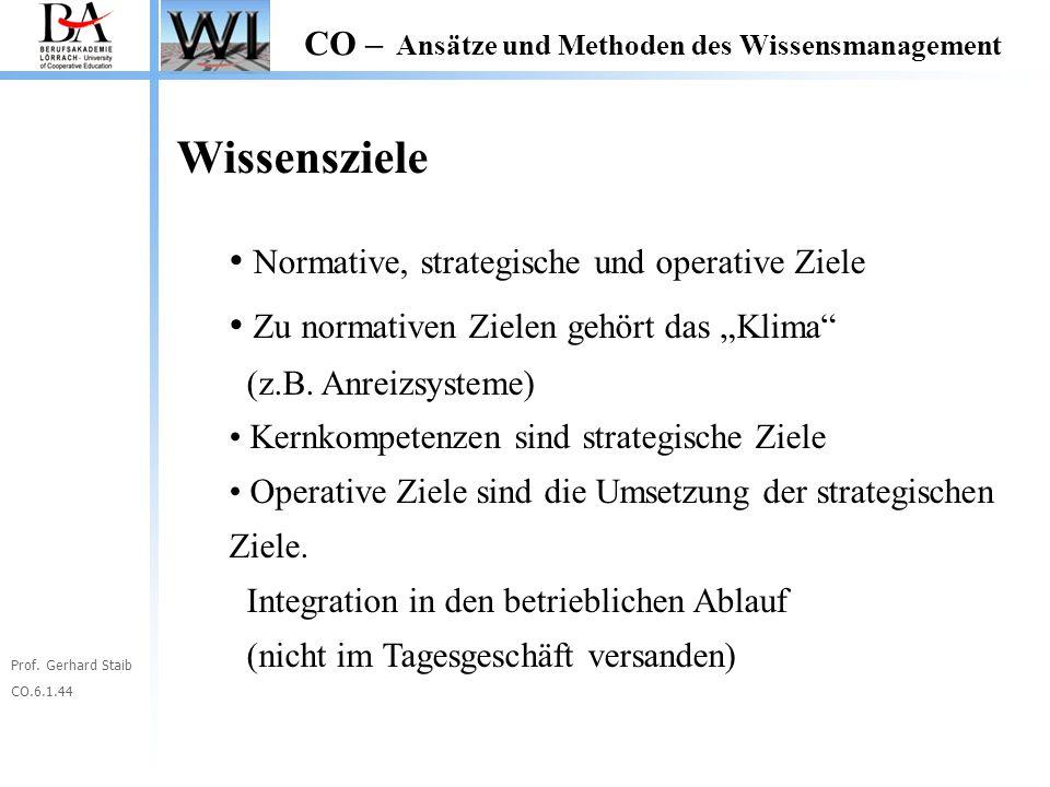 Prof. Gerhard Staib CO.6.1.44 CO – Ansätze und Methoden des Wissensmanagement Wissensziele Normative, strategische und operative Ziele Zu normativen Z
