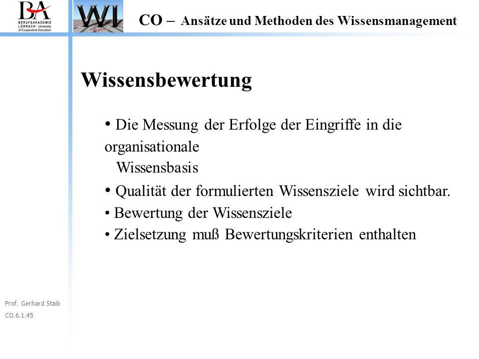 Prof. Gerhard Staib CO.6.1.45 CO – Ansätze und Methoden des Wissensmanagement Wissensbewertung Die Messung der Erfolge der Eingriffe in die organisati
