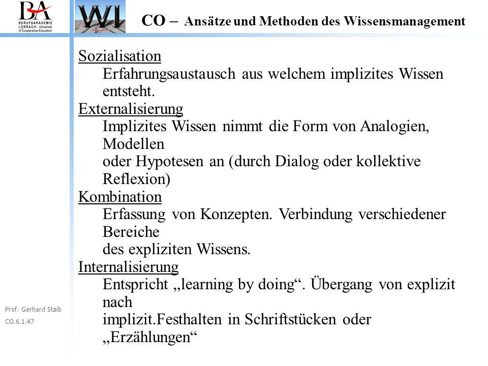 Prof. Gerhard Staib CO.6.1.47 CO – Ansätze und Methoden des Wissensmanagement Sozialisation Erfahrungsaustausch aus welchem implizites Wissen entsteht