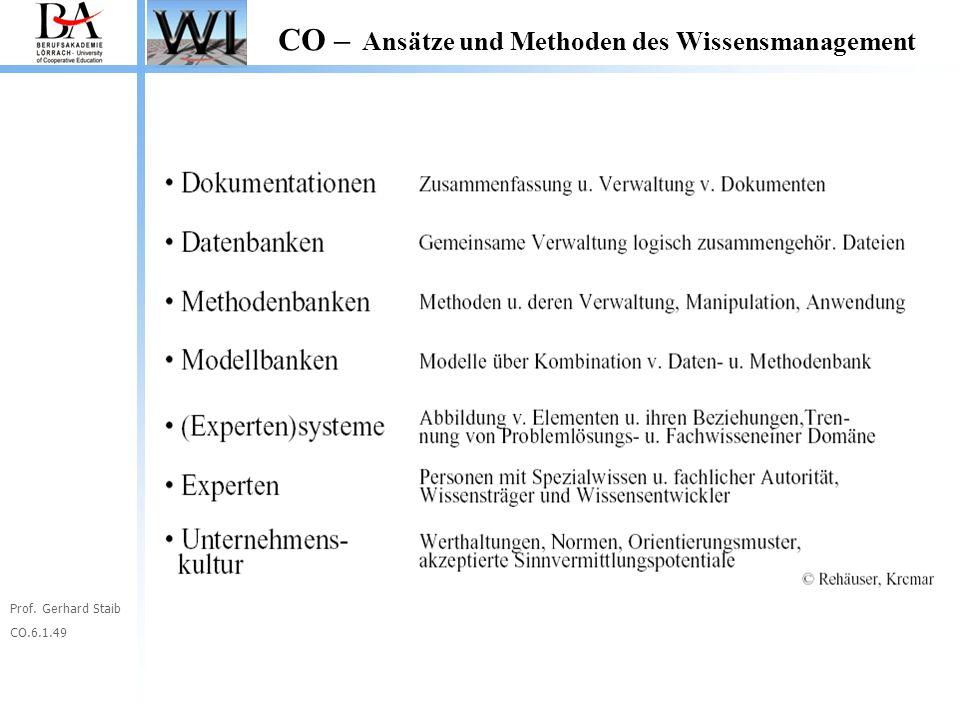 Prof. Gerhard Staib CO.6.1.49 CO – Ansätze und Methoden des Wissensmanagement