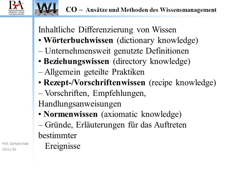 Prof. Gerhard Staib CO.6.1.50 CO – Ansätze und Methoden des Wissensmanagement Inhaltliche Differenzierung von Wissen Wörterbuchwissen (dictionary know