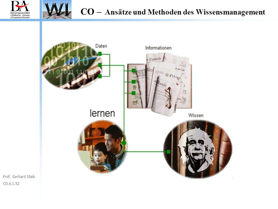 Prof. Gerhard Staib CO.6.1.52 CO – Ansätze und Methoden des Wissensmanagement