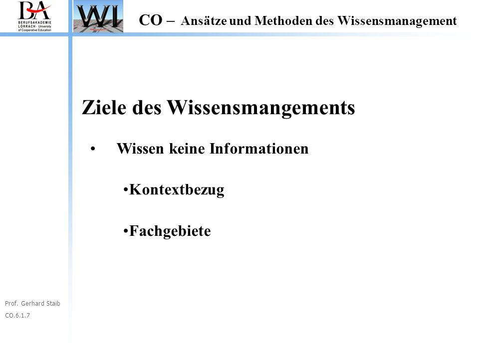 Prof. Gerhard Staib CO.6.1.7 CO – Ansätze und Methoden des Wissensmanagement Ziele des Wissensmangements Wissen keine Informationen Kontextbezug Fachg