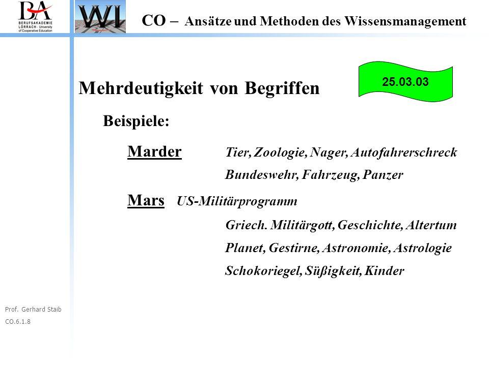 Prof. Gerhard Staib CO.6.1.8 CO – Ansätze und Methoden des Wissensmanagement Mehrdeutigkeit von Begriffen Beispiele: Marder Tier, Zoologie, Nager, Aut