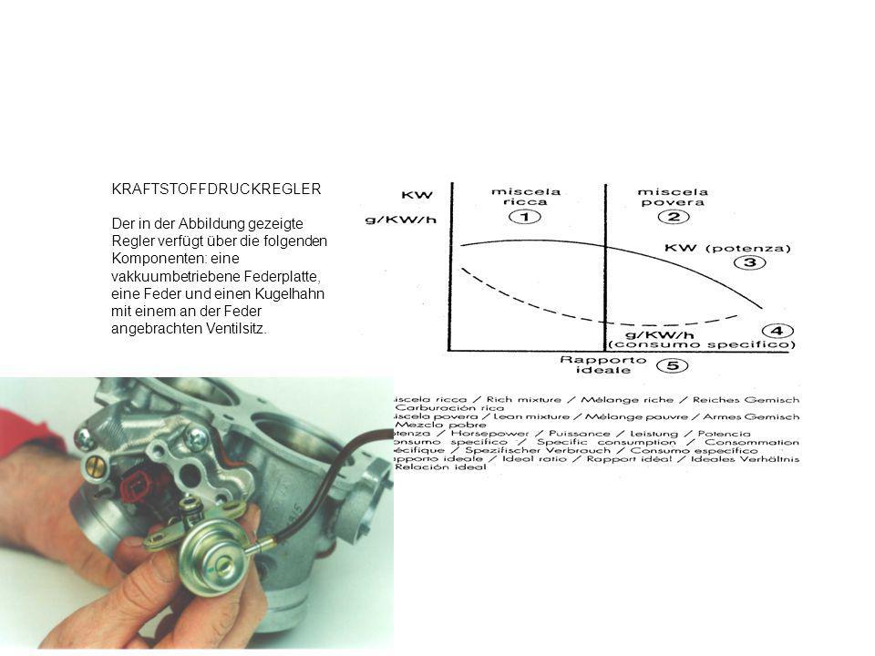 KRAFTSTOFFDRUCKREGLER Der in der Abbildung gezeigte Regler verfügt über die folgenden Komponenten: eine vakkuumbetriebene Federplatte, eine Feder und
