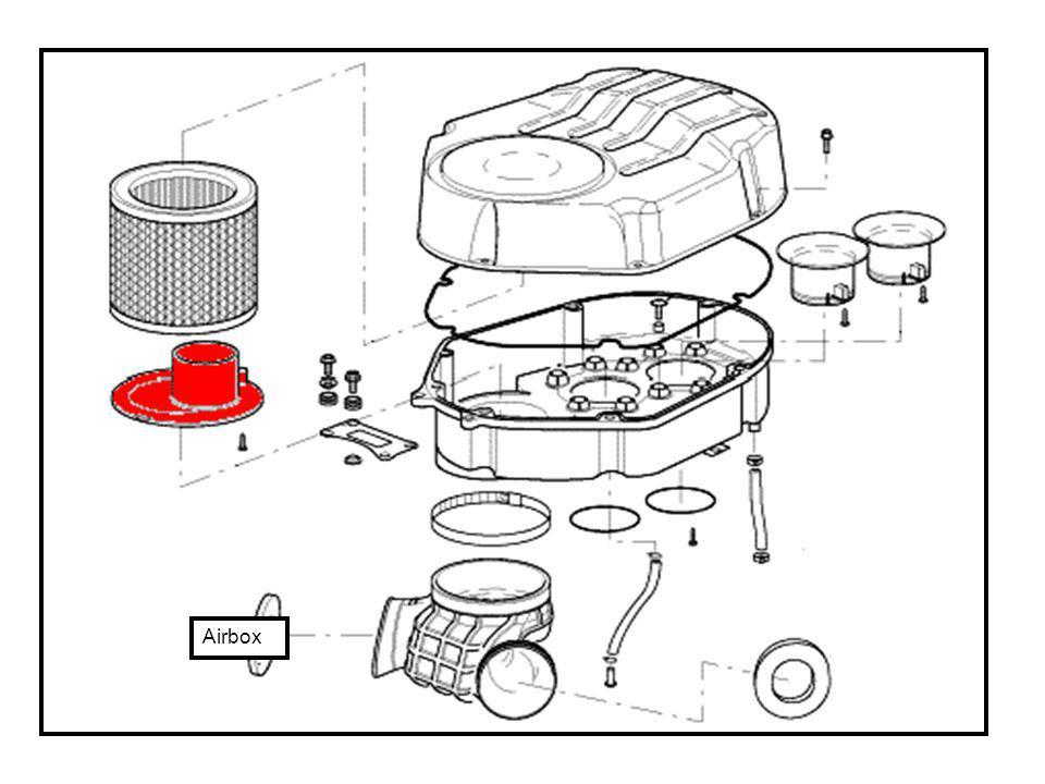 1) Pollutants/ Polluants/ Umweltbelastende Abgase /Contaminantes 2) Rich mixture / Melange riche / Reiches Gemisch / Mezcla rica 3) Lean mixture / Melange pauvre / Armes Gemisch / Mezcla pobre 4) Ideal ratio / Rapport ideal / Ideales Verhaltnis / Proporcion ideal