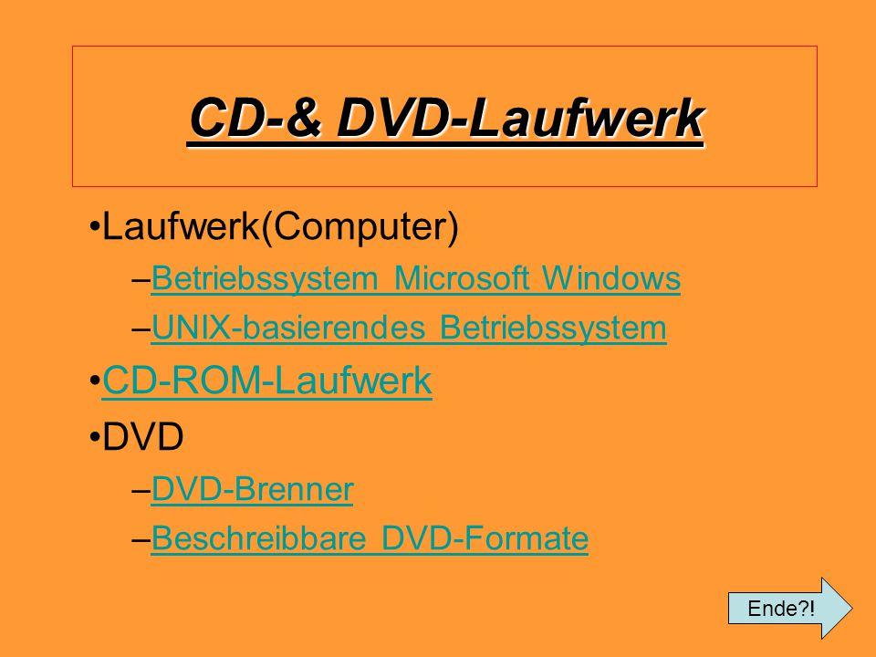 CD-& DVD-Laufwerk Laufwerk(Computer) –Betriebssystem Microsoft WindowsBetriebssystem Microsoft Windows –UNIX-basierendes BetriebssystemUNIX-basierende