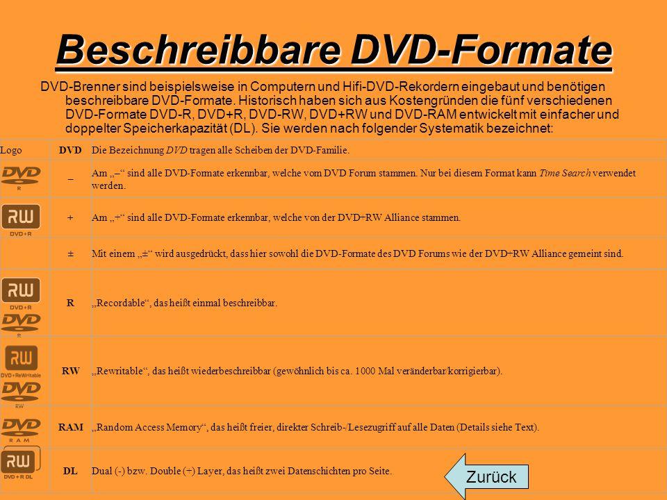 Beschreibbare DVD-Formate DVD-Brenner sind beispielsweise in Computern und Hifi-DVD-Rekordern eingebaut und benötigen beschreibbare DVD-Formate. Histo