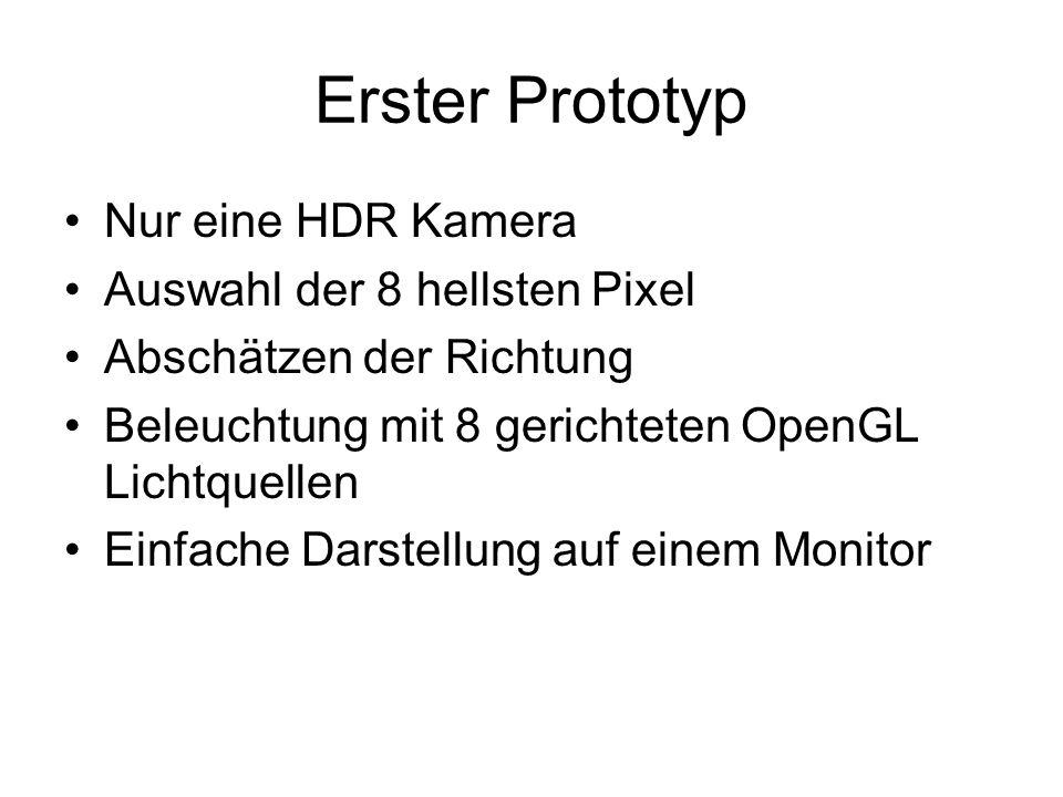 Erster Prototyp Nur eine HDR Kamera Auswahl der 8 hellsten Pixel Abschätzen der Richtung Beleuchtung mit 8 gerichteten OpenGL Lichtquellen Einfache Da