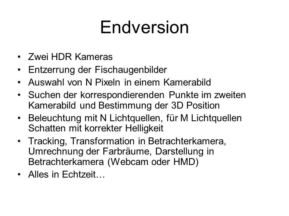 Endversion Zwei HDR Kameras Entzerrung der Fischaugenbilder Auswahl von N Pixeln in einem Kamerabild Suchen der korrespondierenden Punkte im zweiten K