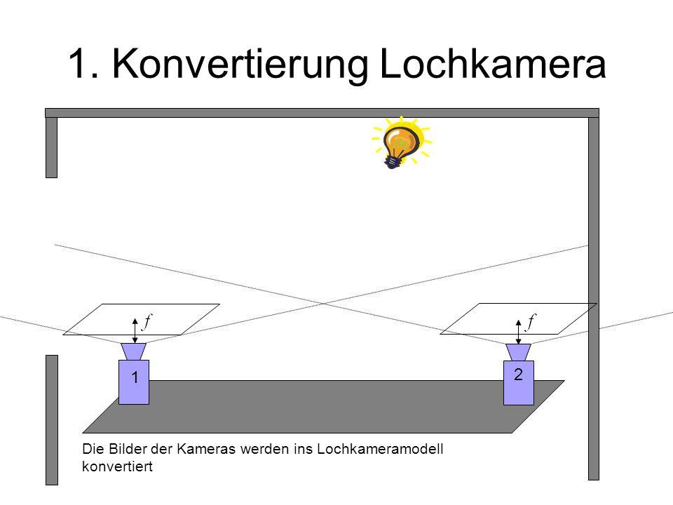 1. Konvertierung Lochkamera 1 2 Die Bilder der Kameras werden ins Lochkameramodell konvertiert