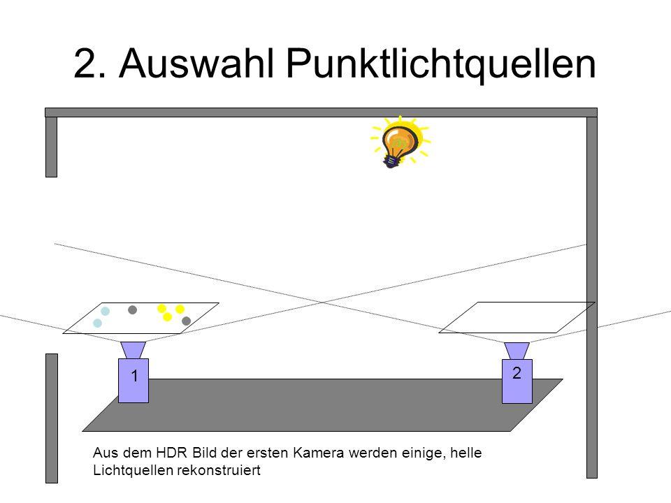 2. Auswahl Punktlichtquellen 1 2 Aus dem HDR Bild der ersten Kamera werden einige, helle Lichtquellen rekonstruiert