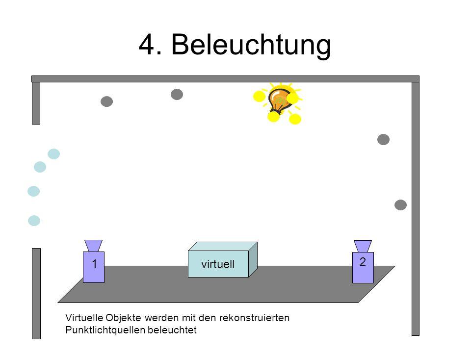 4. Beleuchtung 1 2 virtuell Virtuelle Objekte werden mit den rekonstruierten Punktlichtquellen beleuchtet